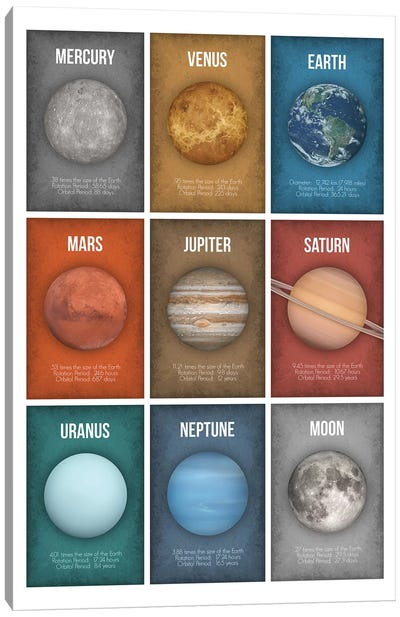 Planet Series Collage III Canvas Art Print