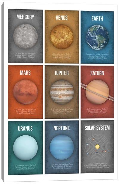Planet Series Collage IV Canvas Art Print