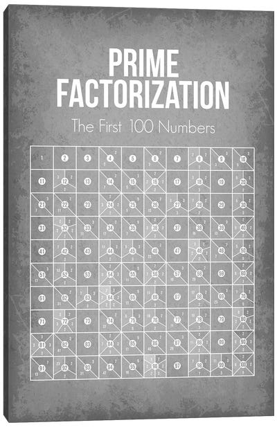 Prime Factorization Chart Canvas Art Print