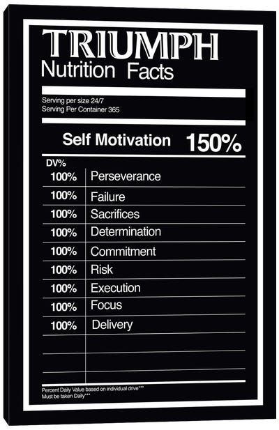 Nutrition Facts Triumph - BW Canvas Art Print