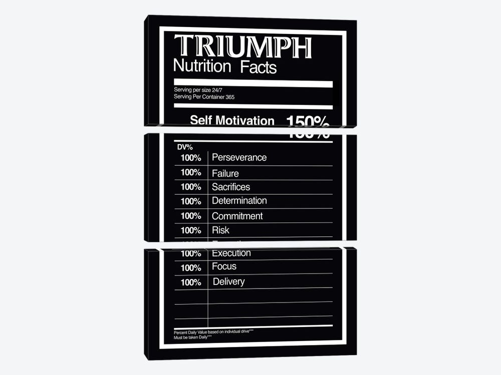Nutrition Facts Triumph - BW by 5by5collective 3-piece Canvas Art Print