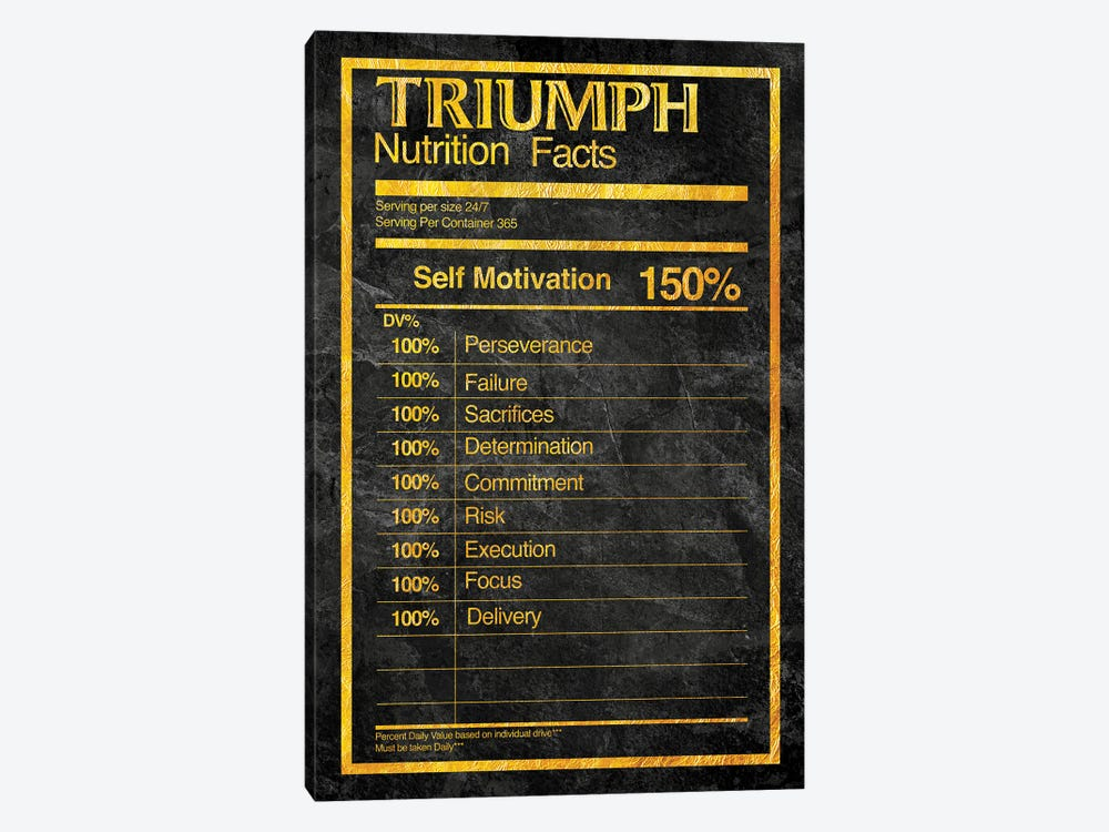 Nutrition Facts Triumph - Gold 1-piece Canvas Artwork