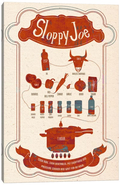 Sloppy Joe Recipe Canvas Art Print