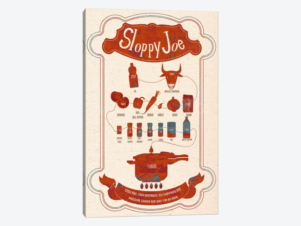Sloppy Joe Recipe by iCanvas 1-piece Canvas Print