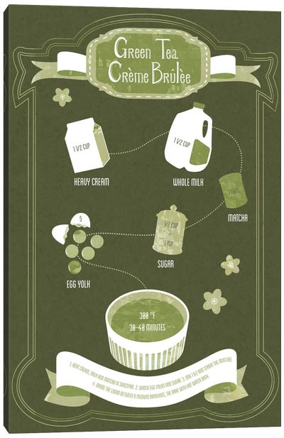 Green Tea Creme Brule Recipe Canvas Art Print
