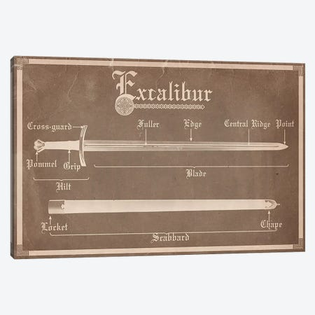 Brown Stone Excalibur Diagram Canvas Print #ICA932} by iCanvas Canvas Artwork