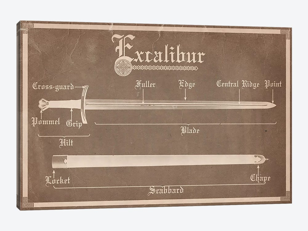 Brown Stone Excalibur Diagram by iCanvas 1-piece Canvas Art Print