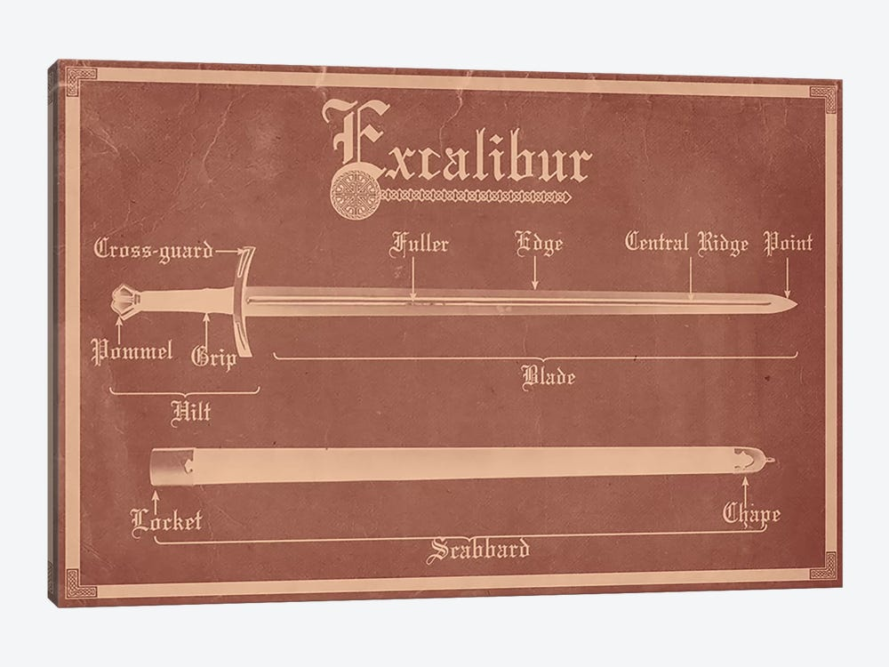 Red Clay Excalibur Diagram by iCanvas 1-piece Canvas Artwork