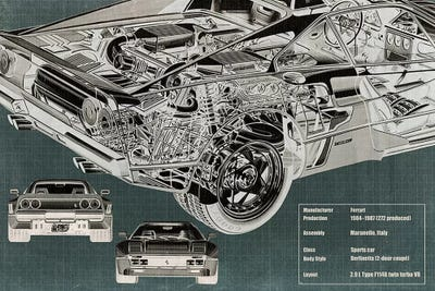 Rear engine x ray blueprint art print by 5by5collective icanvas canvas malvernweather Images
