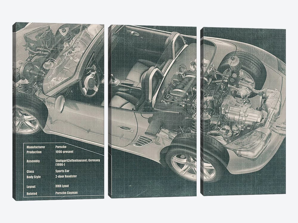 Convertible Engine X-Ray Blueprint #2 by 5by5collective 3-piece Canvas Print