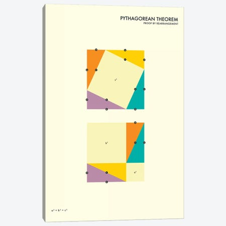 Pythagorean Theorem Proof IV Canvas Print #JBL129} by Jazzberry Blue Canvas Wall Art