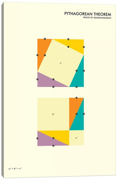 Pythagorean Theorem Proof IV Canvas Art Print