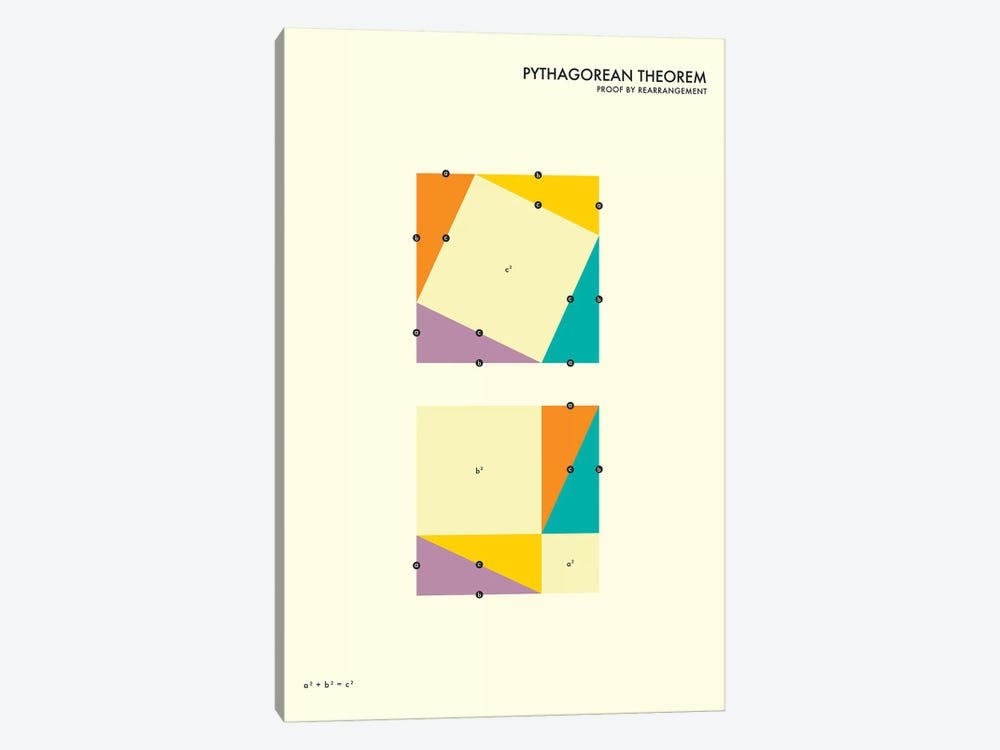Pythagorean Theorem Proof IV by Jazzberry Blue 1-piece Canvas Print