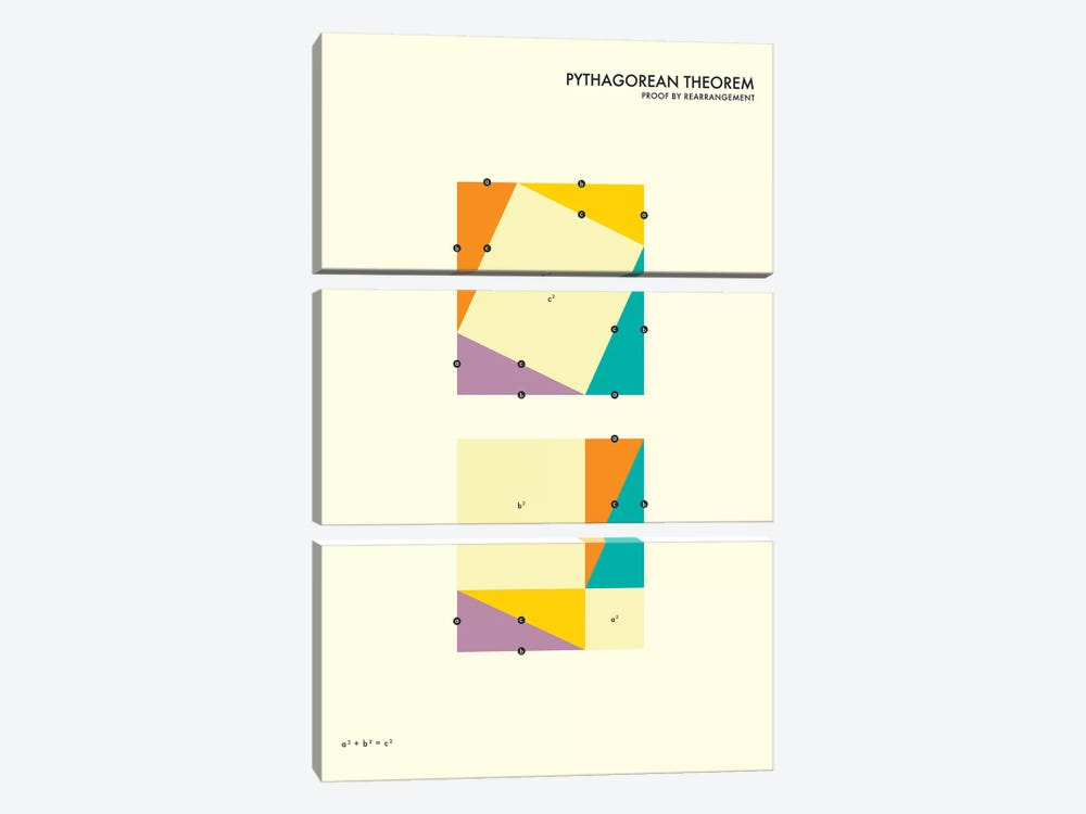 Pythagorean Theorem Proof IV by Jazzberry Blue 3-piece Canvas Art Print