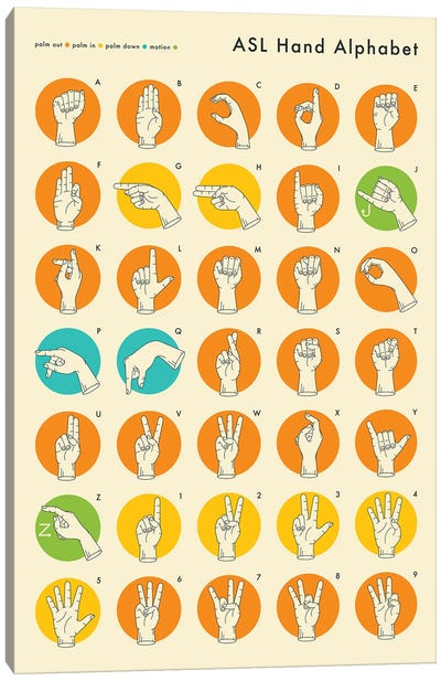 Sign Language Hand Alphabet Canvas Print #JBL67