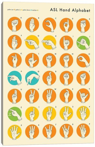 Sign Language Hand Alphabet Canvas Art Print