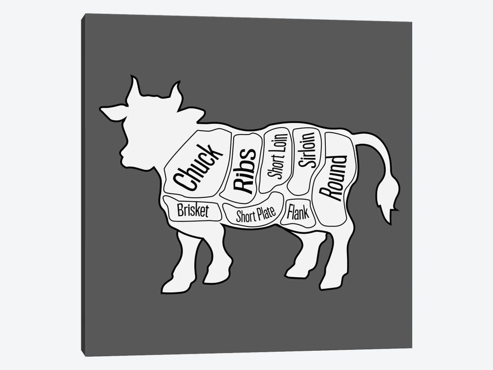 Beef Chart by iCanvas 1-piece Canvas Art