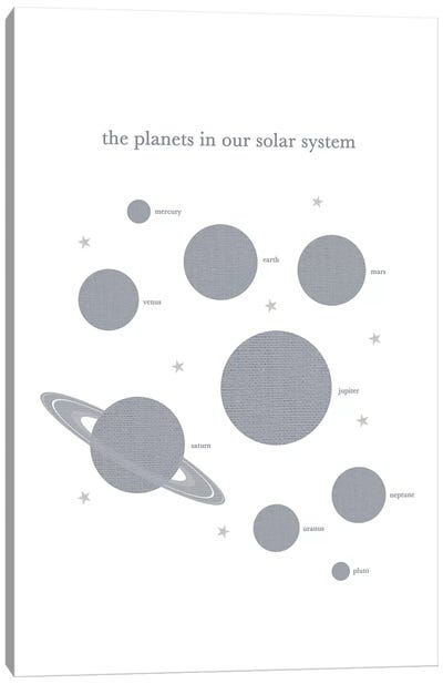 Planets in Solar System Canvas Art Print