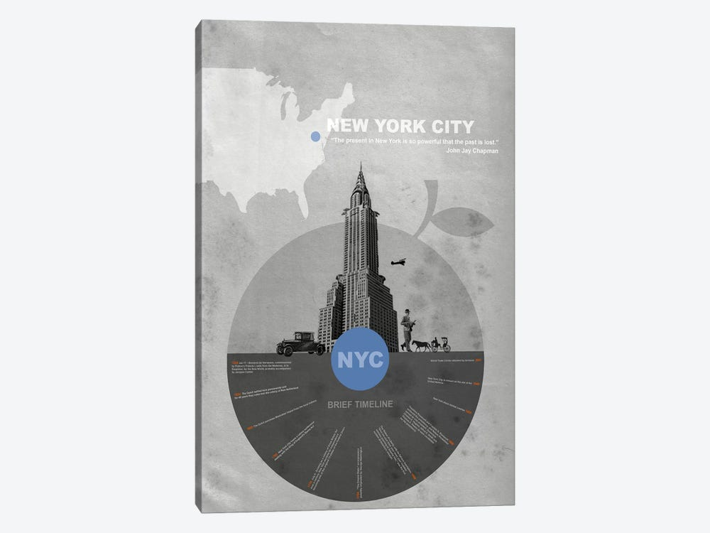 New York City, A Brief Timeline by Naxart 1-piece Canvas Art