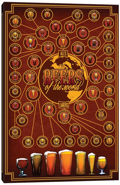 Beers Of The World Canvas Art Print