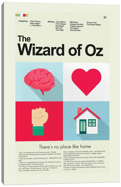 The Wizard Of Oz Canvas Art Print