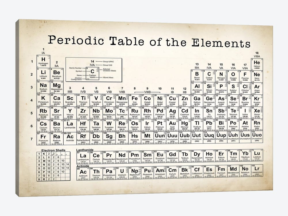 Periodic Table by PatentPrintStore 1-piece Art Print