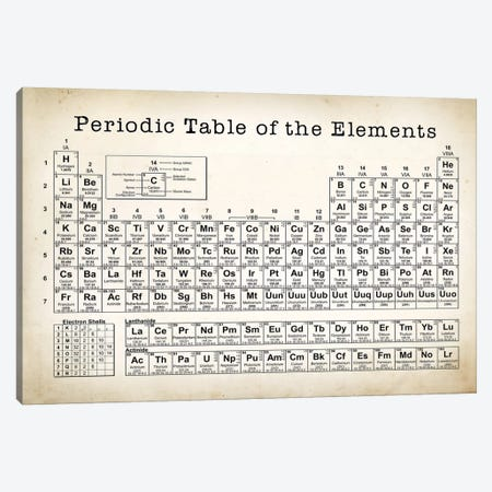Periodic Table Canvas Print #PAT100} by PatentPrintStore Art Print