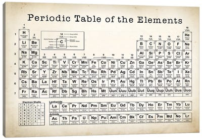 Periodic Table Canvas Art Print