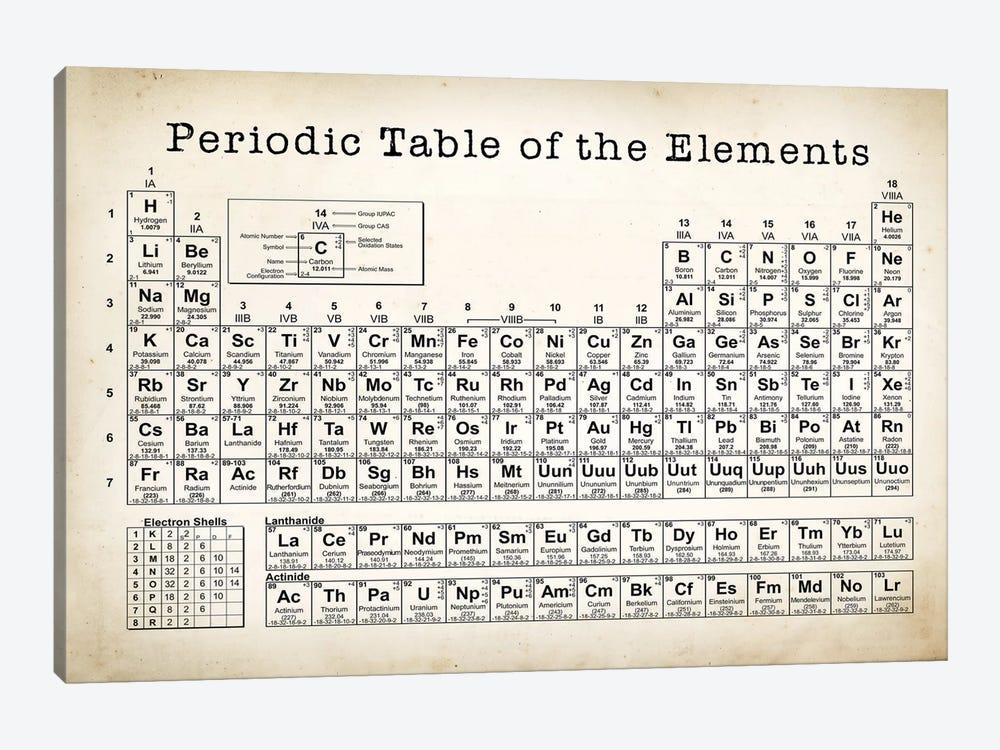 Periodic Table by PatentPrintStore 1-piece Art Print
