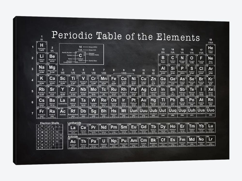 Periodic Table by PatentPrintStore 1-piece Canvas Wall Art