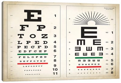 Eye Chart Canvas Art Print