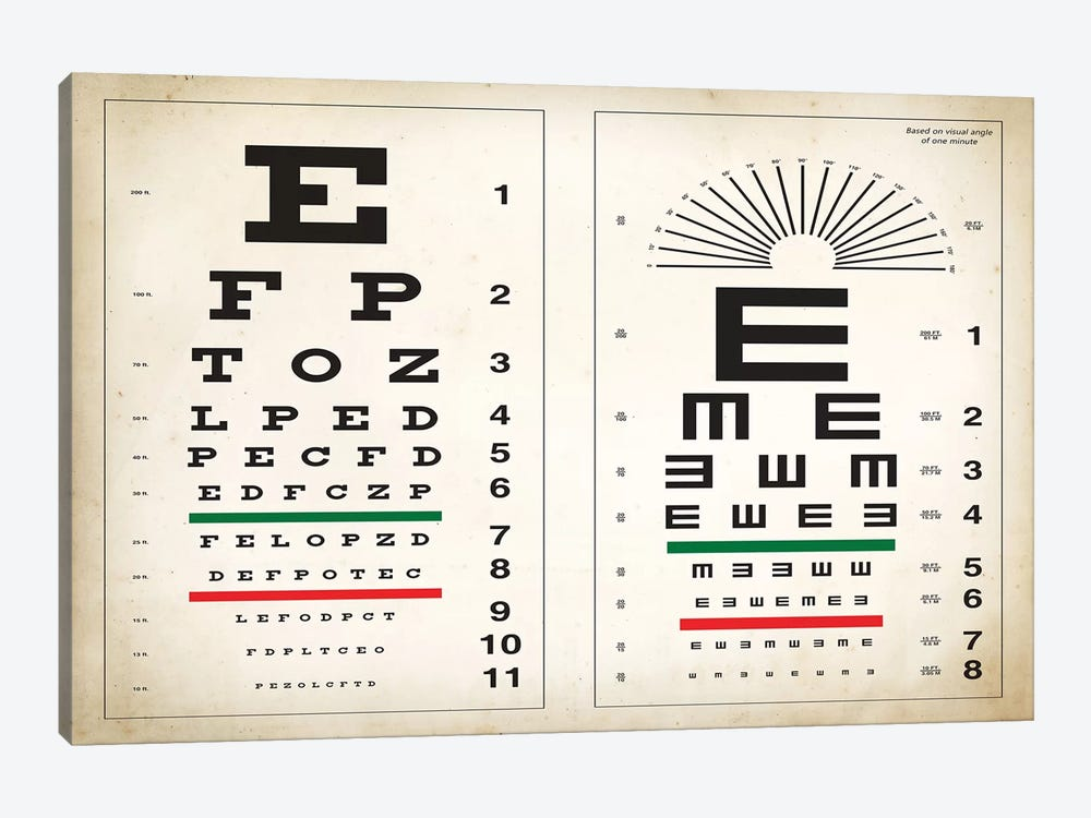 Eye Chart by PatentPrintStore 1-piece Canvas Wall Art