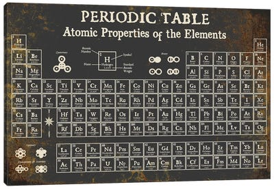 Periodic Table of Elements, Dark Canvas Art Print