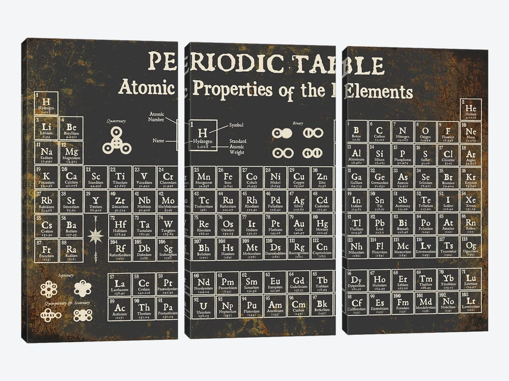 Periodic Table of Elements, Dark by Piddix 3-piece Canvas Print