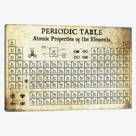 Periodic Table of Elements, Light Canvas Print #PDX97} by Piddix Canvas Wall Art