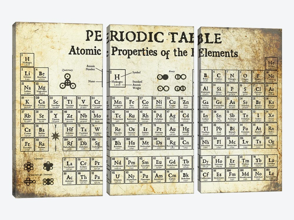 Periodic Table of Elements, Light by Piddix 3-piece Canvas Art