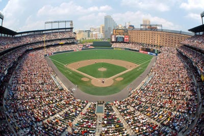 Aerial View Oriole Park At Camden Yards Baltimore