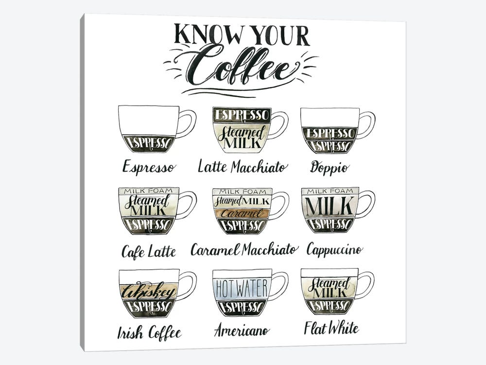 Coffee Chart by Grace Popp 1-piece Canvas Art