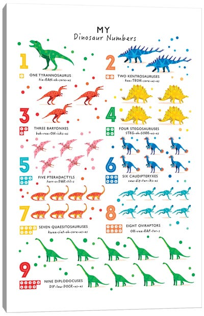Bright Dinosaur Numbers Canvas Art Print