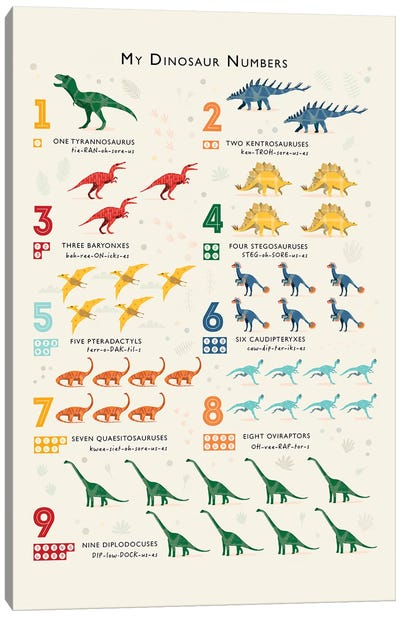 Dinosaur Numbers Canvas Art Print
