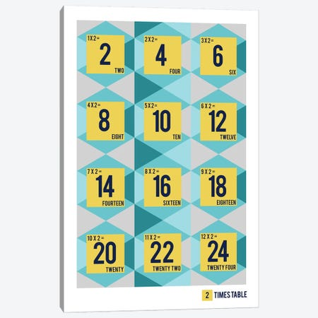 Isometric Times Tables - 2 Canvas Print #PPX319} by PaperPaintPixels Canvas Art