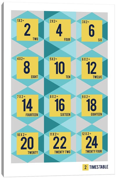 Isometric Times Tables - 2 Canvas Art Print