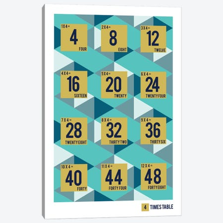 Isometric Times Tables - 4 Canvas Print #PPX321} by PaperPaintPixels Canvas Print