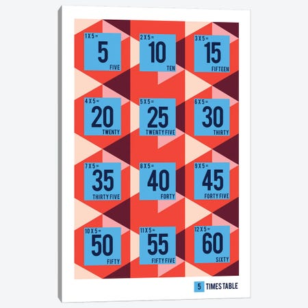 Isometric Times Tables - 5 Canvas Print #PPX322} by PaperPaintPixels Canvas Art Print