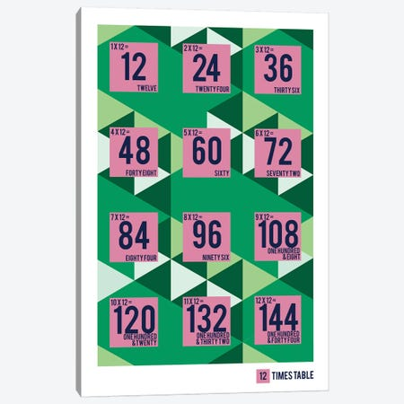Isometric Times Tables - 12 Canvas Print #PPX329} by PaperPaintPixels Art Print