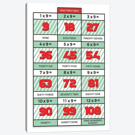 Retro Times Tables - 9 Canvas Print #PPX338} by PaperPaintPixels Canvas Artwork