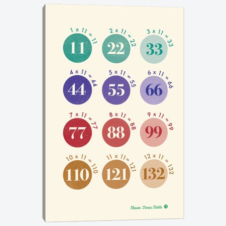 Spot Times Tables - 11 Canvas Print #PPX352} by PaperPaintPixels Canvas Wall Art