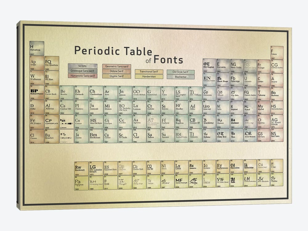 Periodic Table of Fonts #1 by 5by5collective 1-piece Canvas Wall Art
