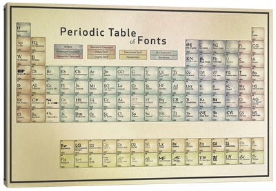 Periodic Table of Fonts #1 Canvas Art Print