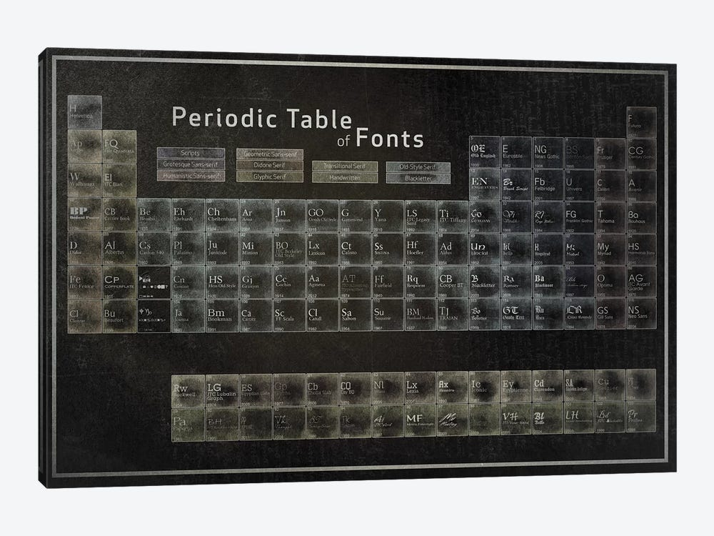 Periodic Table of Fonts #2 by 5by5collective 1-piece Art Print